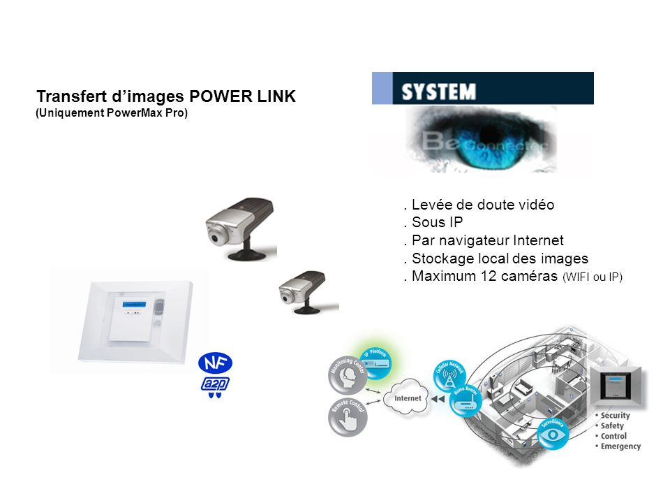 Transfert d'images POWER LINK