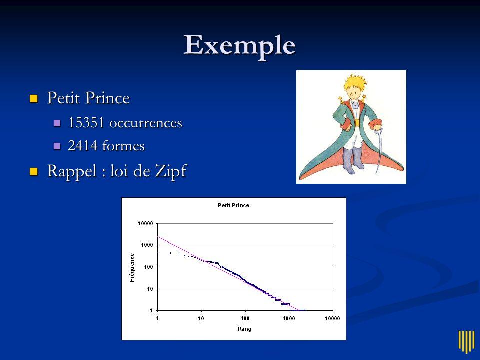 Exemple Petit Prince Rappel : loi de Zipf 15351 occurrences