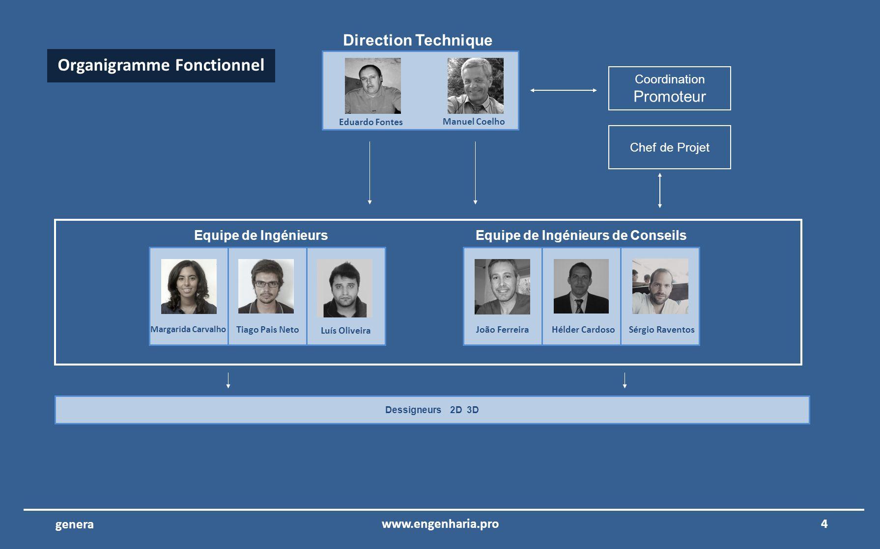 Organigramme Fonctionnel Equipe de Ingénieurs de Conseils