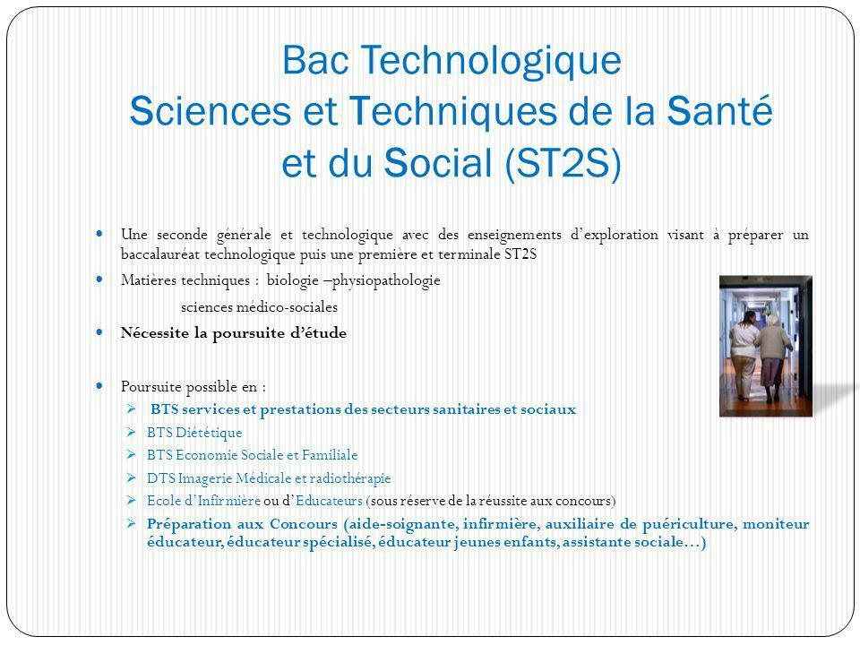 Bac Technologique Sciences et Techniques de la Santé et du Social (ST2S)