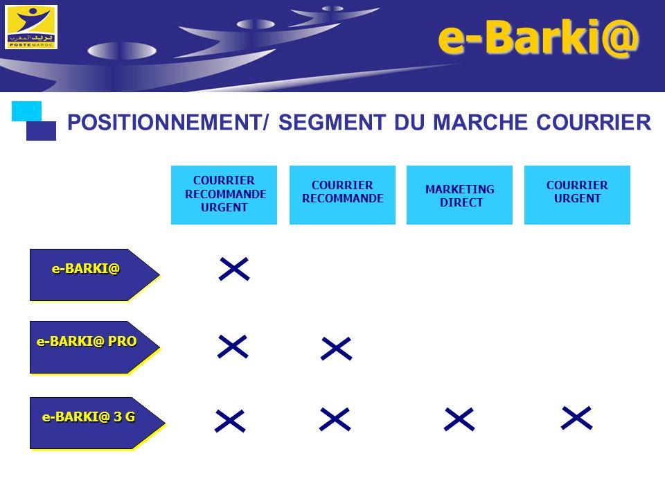 e-Barki@ POSITIONNEMENT/ SEGMENT DU MARCHE COURRIER e-BARKI@