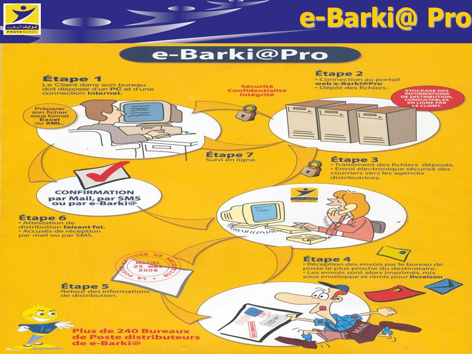 e-Barki@ Pro