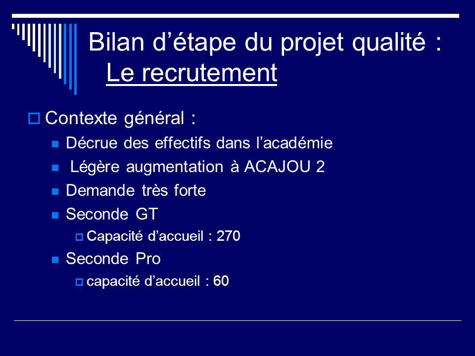 Bilan d'étape du projet qualité : Le recrutement