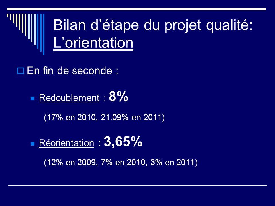 Bilan d'étape du projet qualité: L'orientation