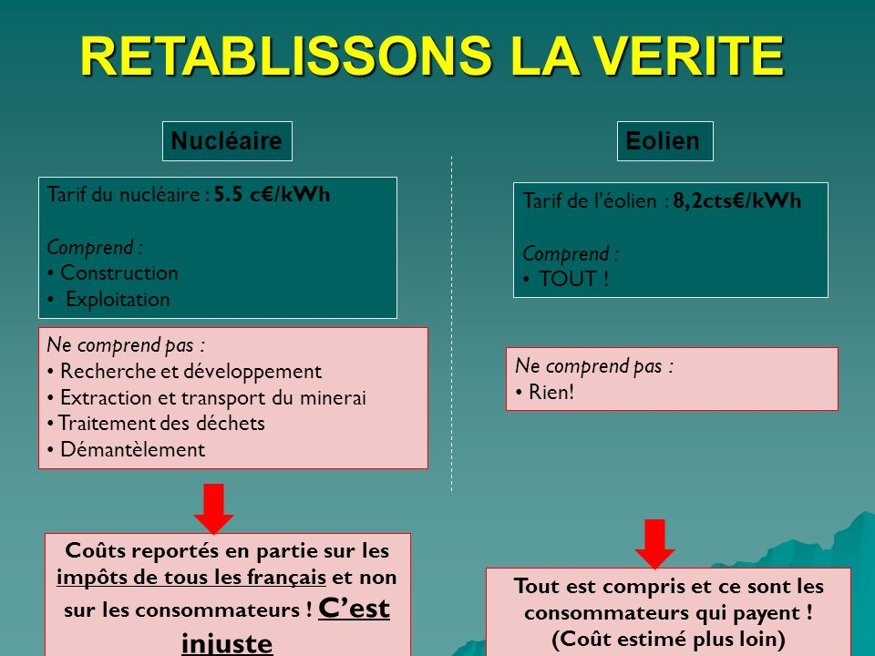 RETABLISSONS LA VERITE