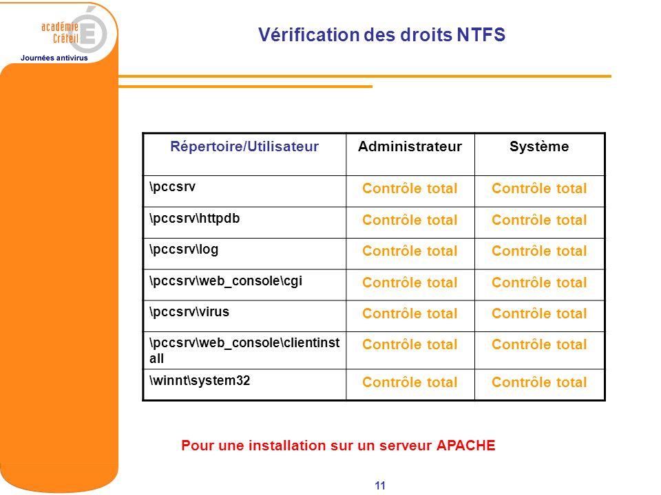 Vérification des droits NTFS