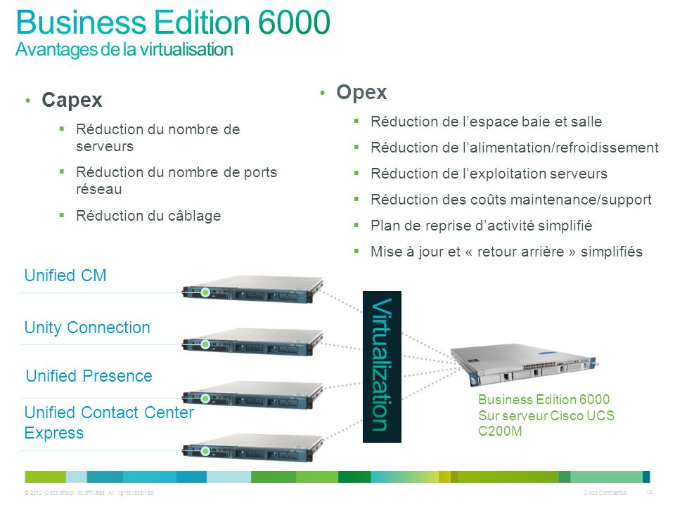 Business Edition 6000 Avantages de la virtualisation