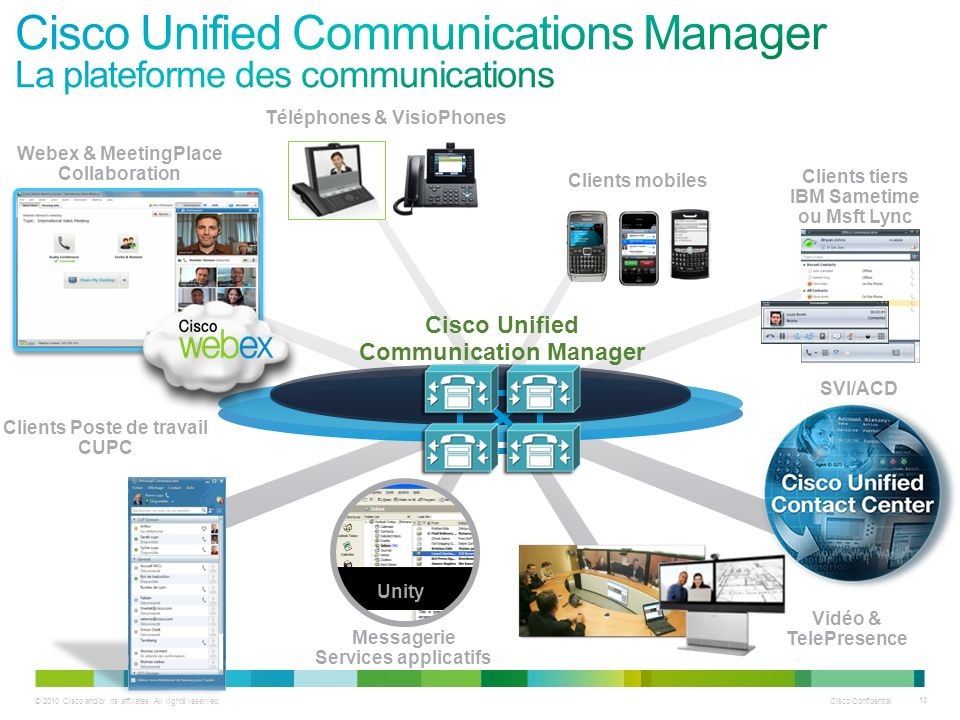 Cisco Unified Communications Manager La plateforme des communications