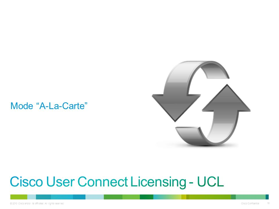 Cisco User Connect Licensing - UCL