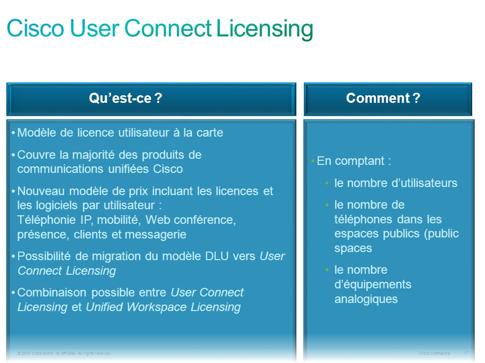 Cisco User Connect Licensing