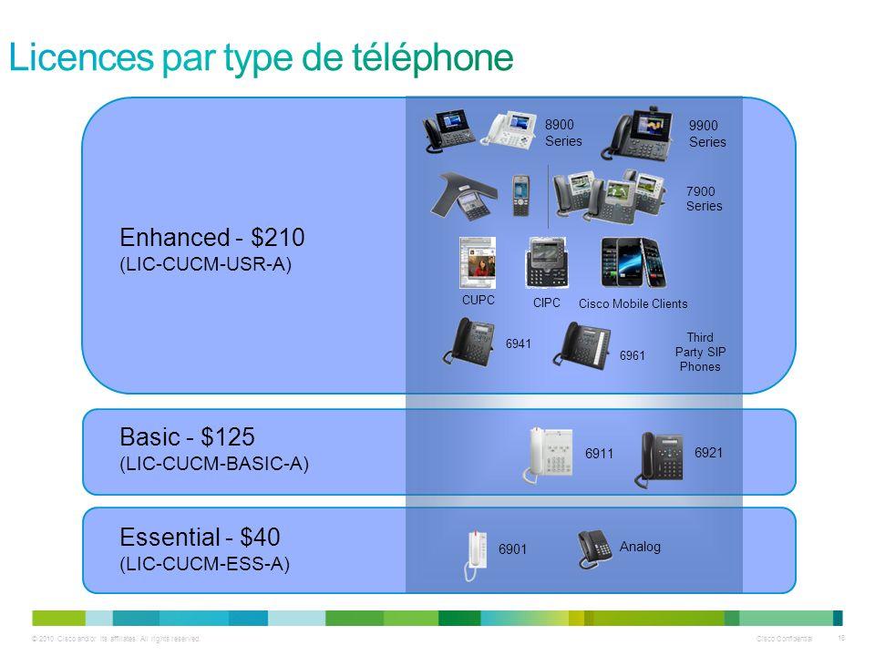Licences par type de téléphone
