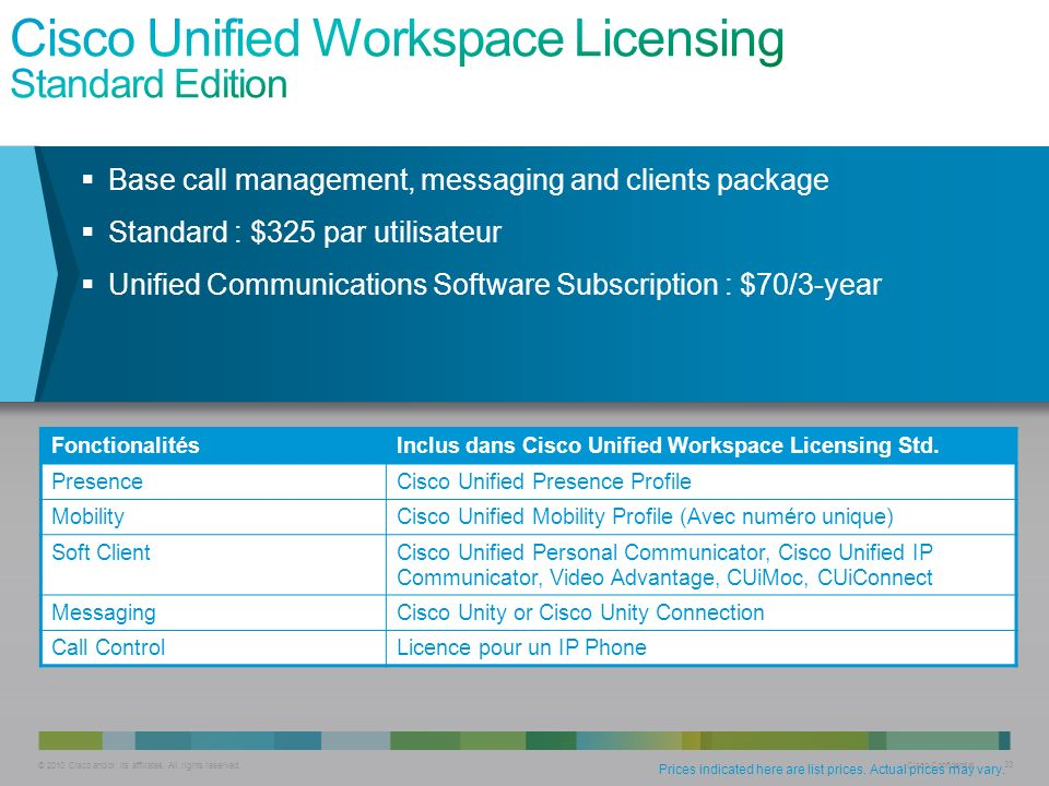 Cisco Unified Workspace Licensing Standard Edition