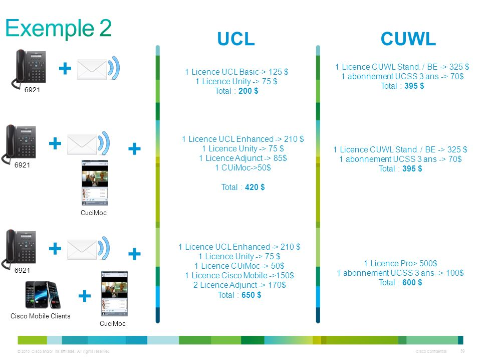 Exemple 2 + + + UCL CUWL 1 Licence CUWL Stand. / BE -> 325 $