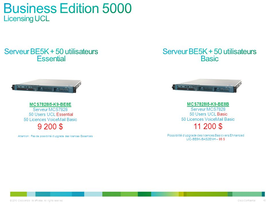 Business Edition 5000 Licensing UCL