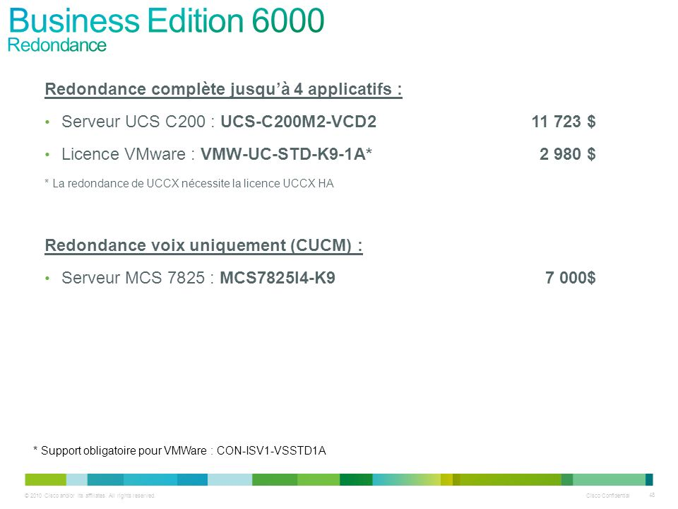 Business Edition 6000 Redondance