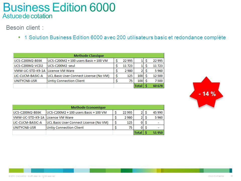Business Edition 6000 Astuce de cotation Besoin client : - 14 %
