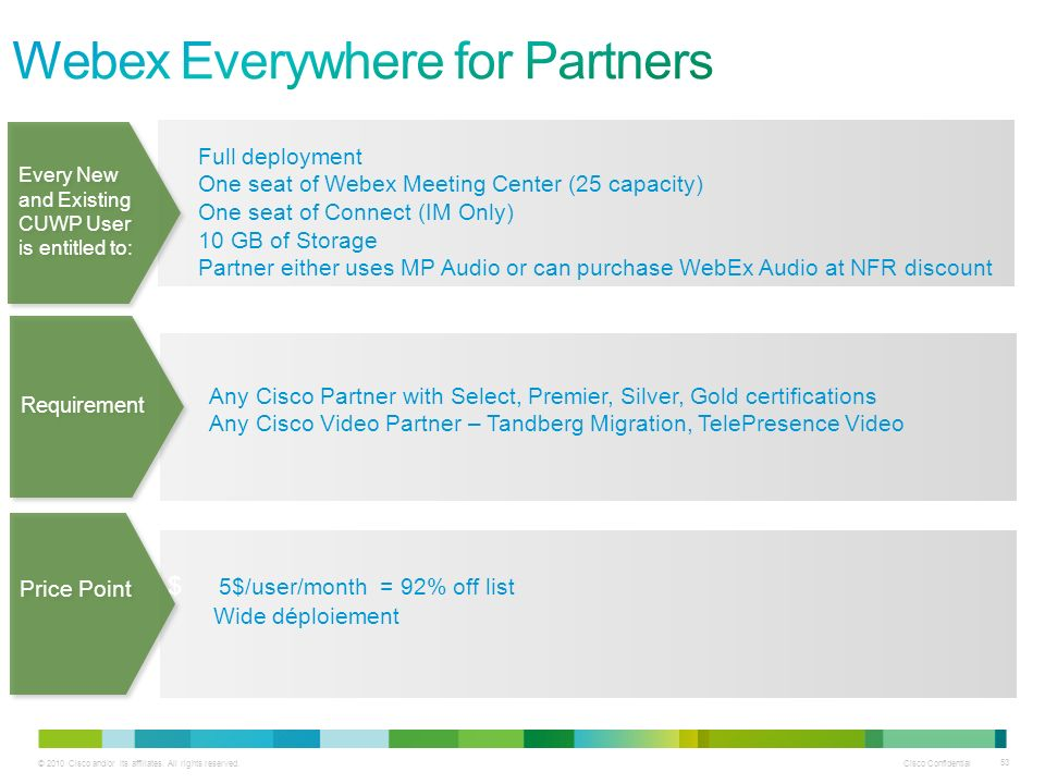 Webex Everywhere for Partners