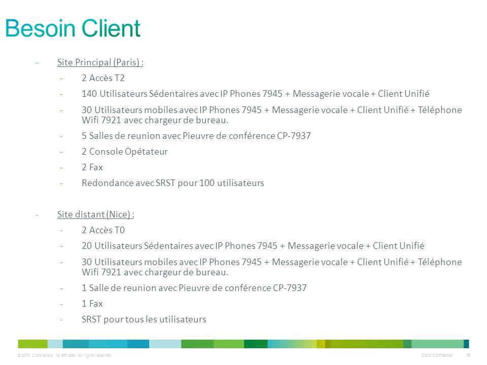 Besoin Client Site Principal (Paris) : 2 Accès T2