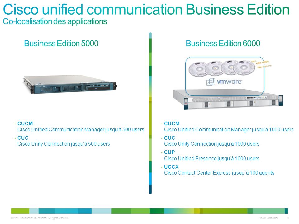 Cisco unified communication Business Edition Co-localisation des applications