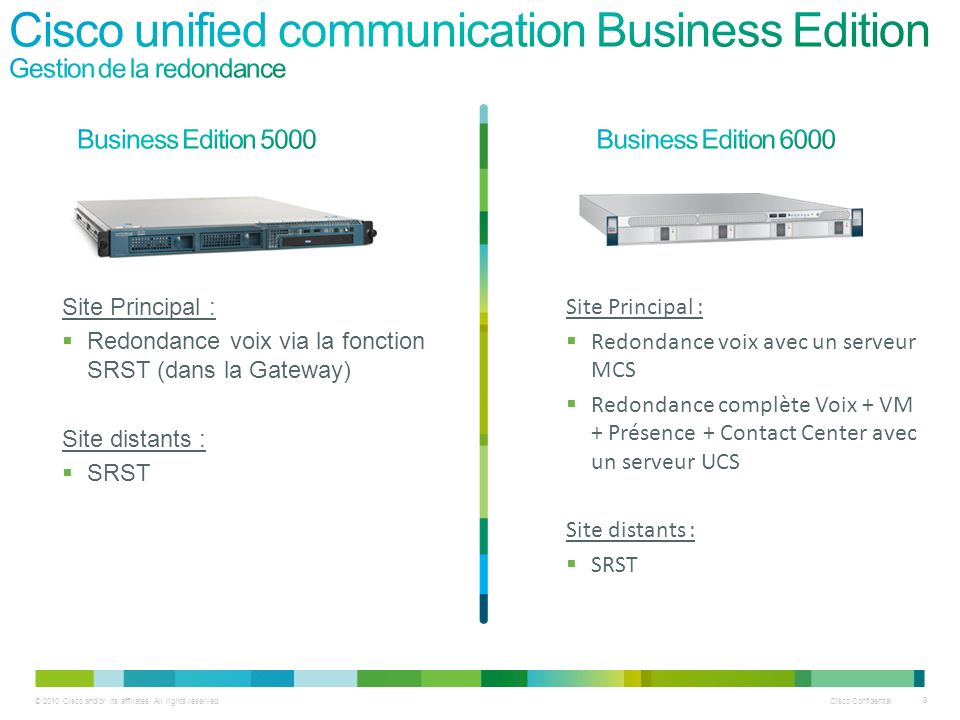 Cisco unified communication Business Edition Gestion de la redondance