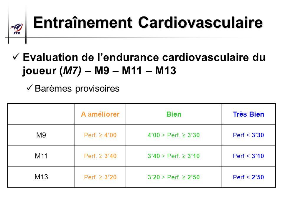Entraînement Cardiovasculaire