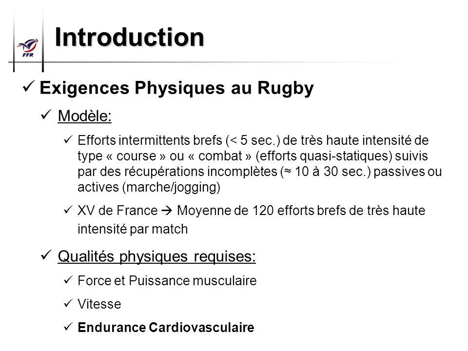 Introduction Exigences Physiques au Rugby Modèle: