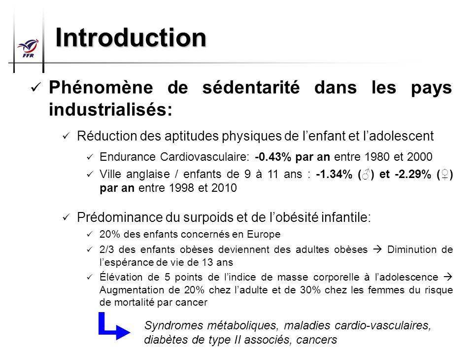 Introduction Phénomène de sédentarité dans les pays industrialisés: