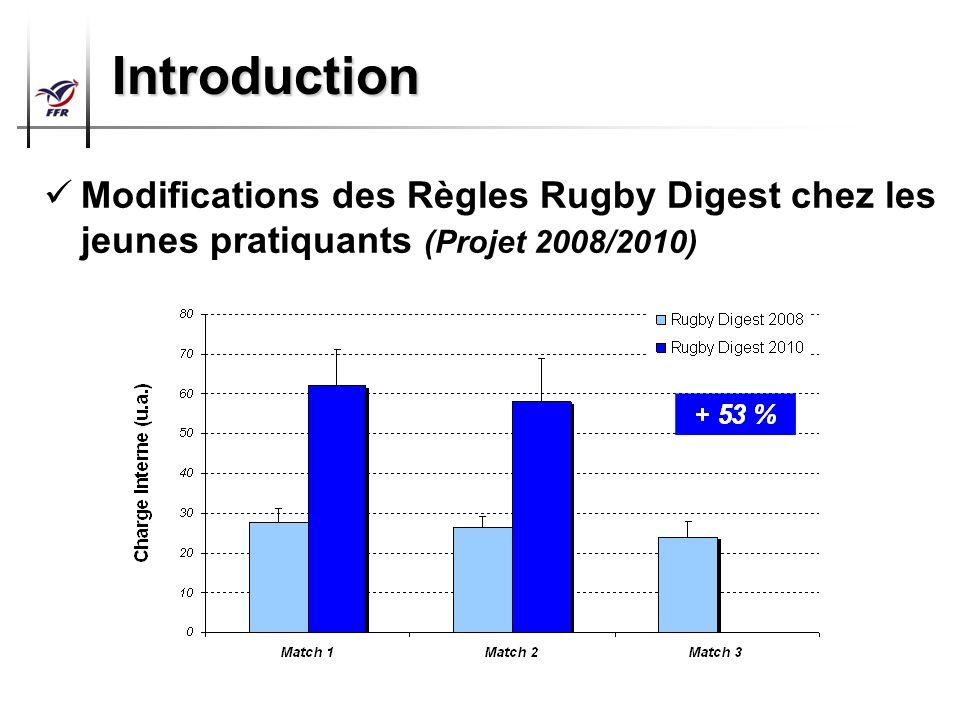 Introduction Modifications des Règles Rugby Digest chez les jeunes pratiquants (Projet 2008/2010) 6