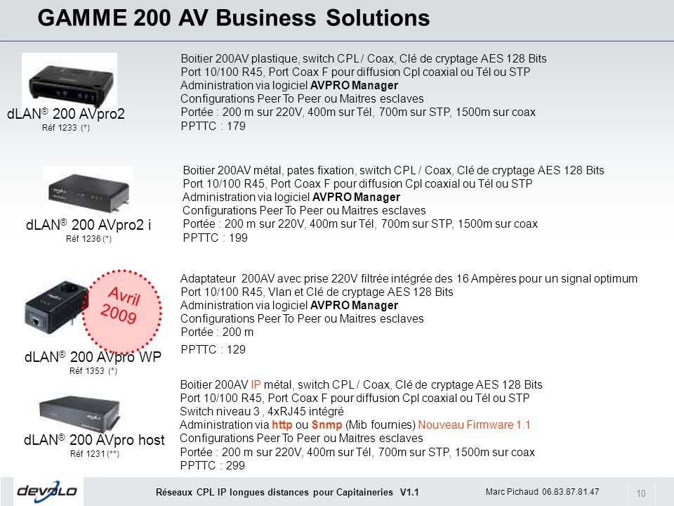 GAMME 200 AV Business Solutions