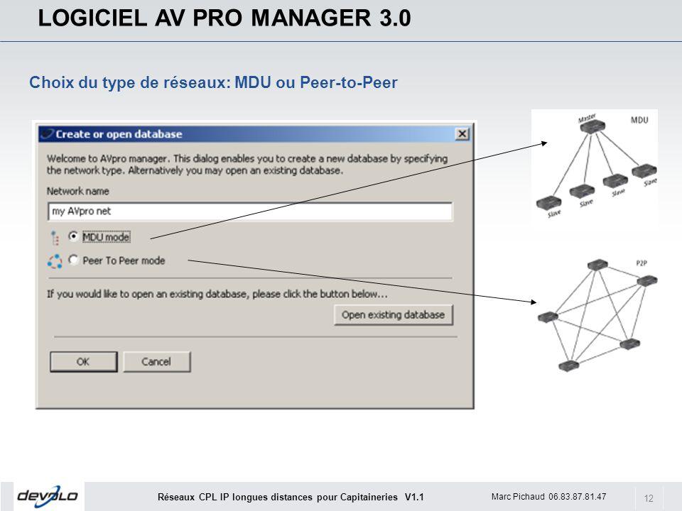 LOGICIEL AV PRO MANAGER 3.0