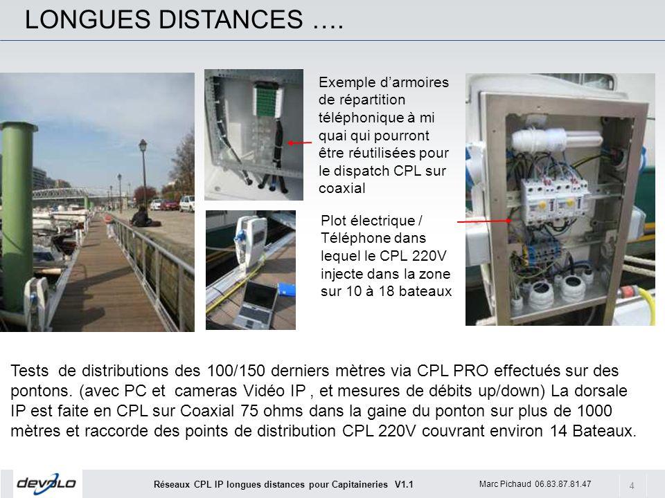 LONGUES DISTANCES …. Exemple d'armoires de répartition téléphonique à mi quai qui pourront être réutilisées pour le dispatch CPL sur coaxial.
