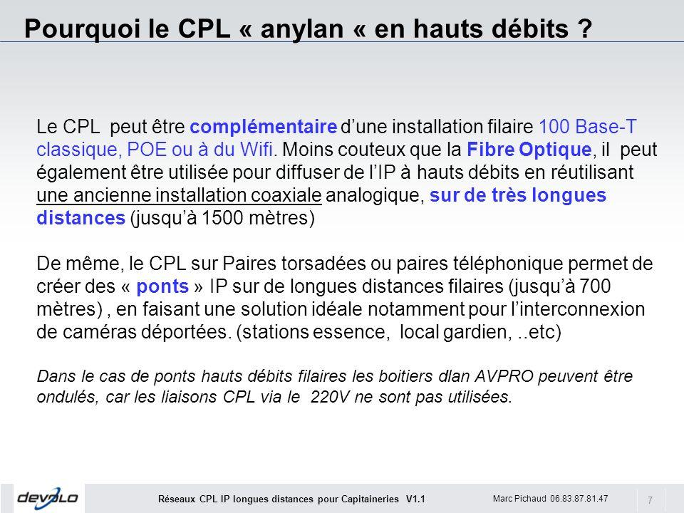 Pourquoi le CPL « anylan « en hauts débits