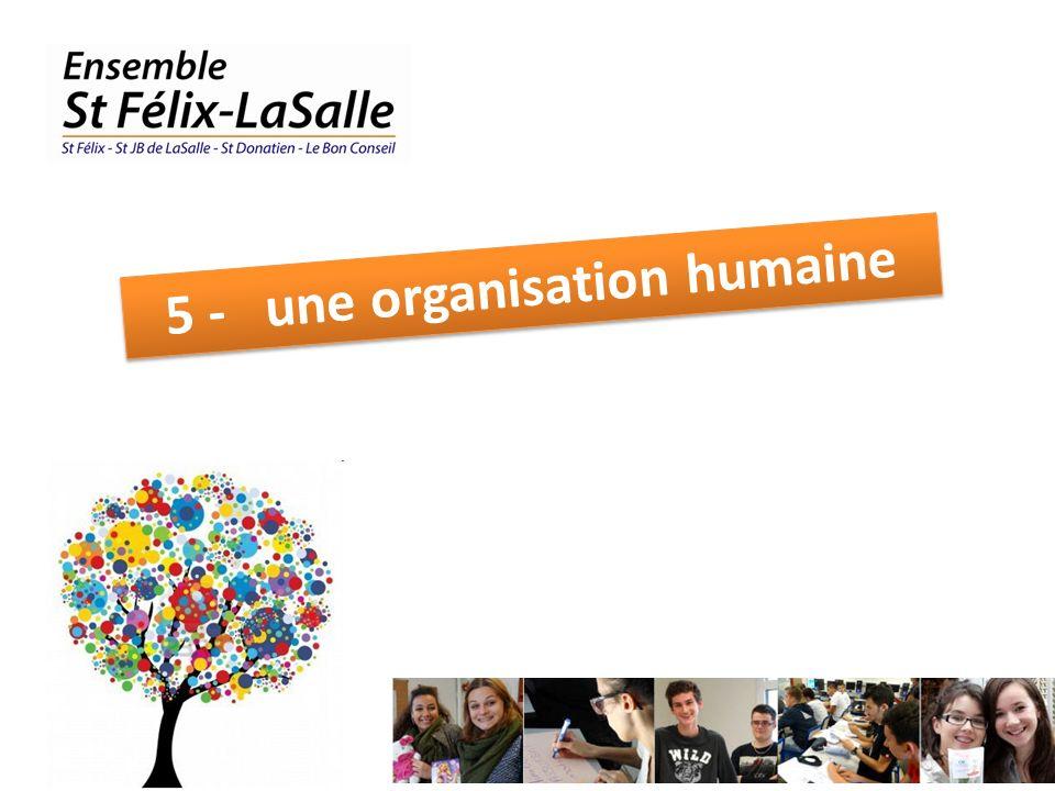 5 - une organisation humaine