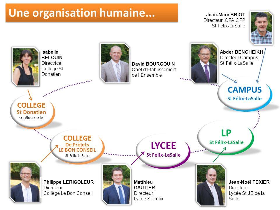 Une organisation humaine...