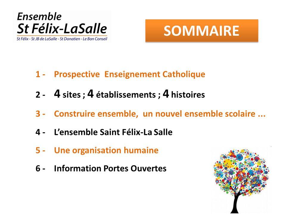 SOMMAIRE 1 - Prospective Enseignement Catholique