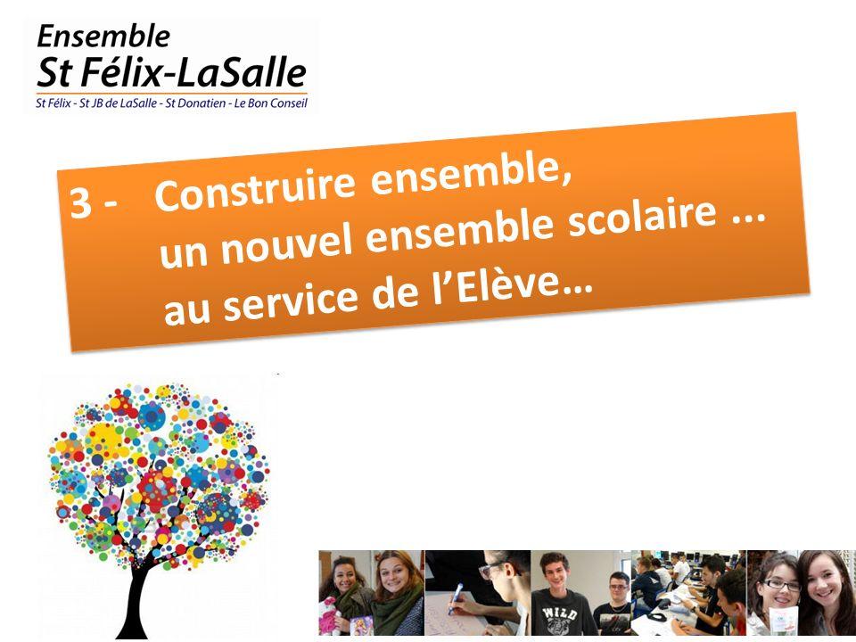 3 - Construire ensemble, un nouvel ensemble scolaire ... au service de l'Elève…