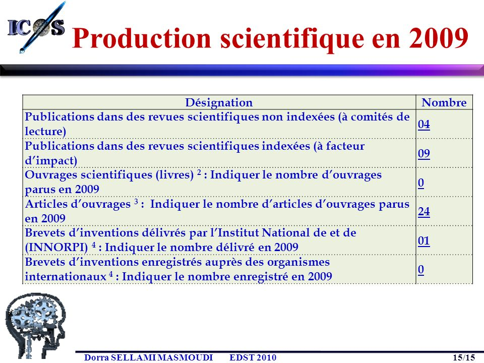 Production scientifique en 2009