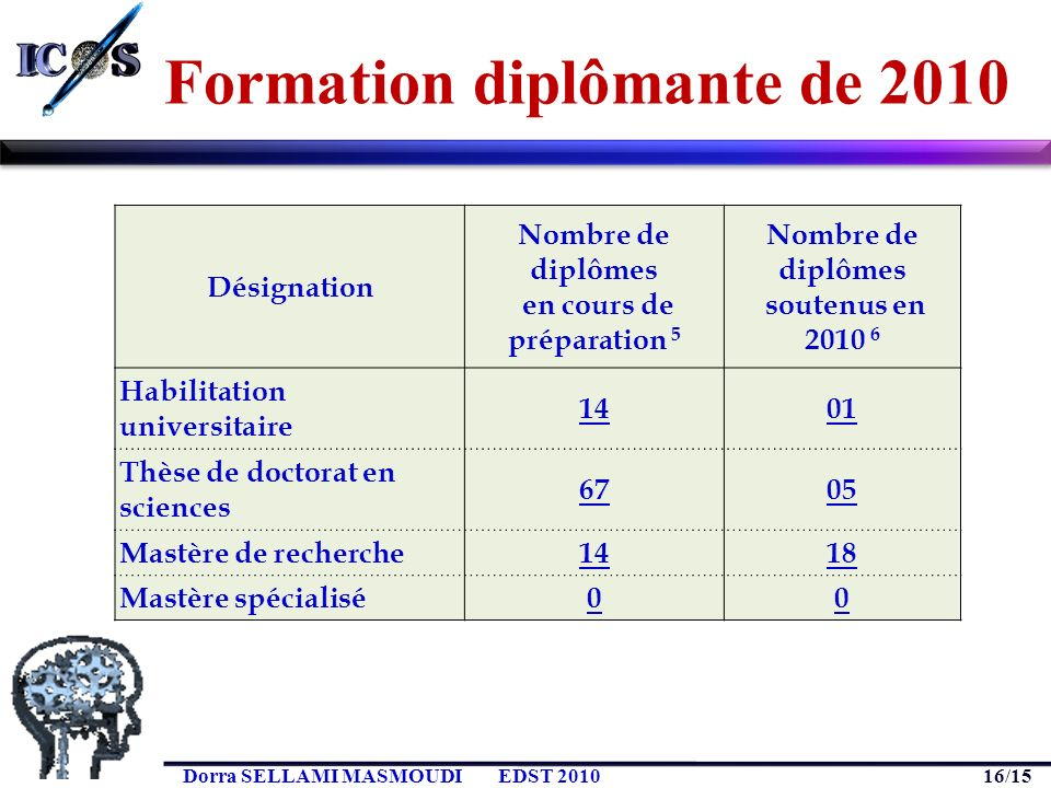 Formation diplômante de 2010 en cours de préparation 5