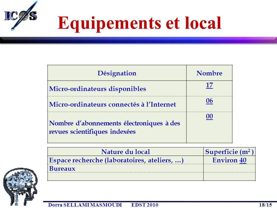 Equipements et local Désignation Nombre Micro-ordinateurs disponibles