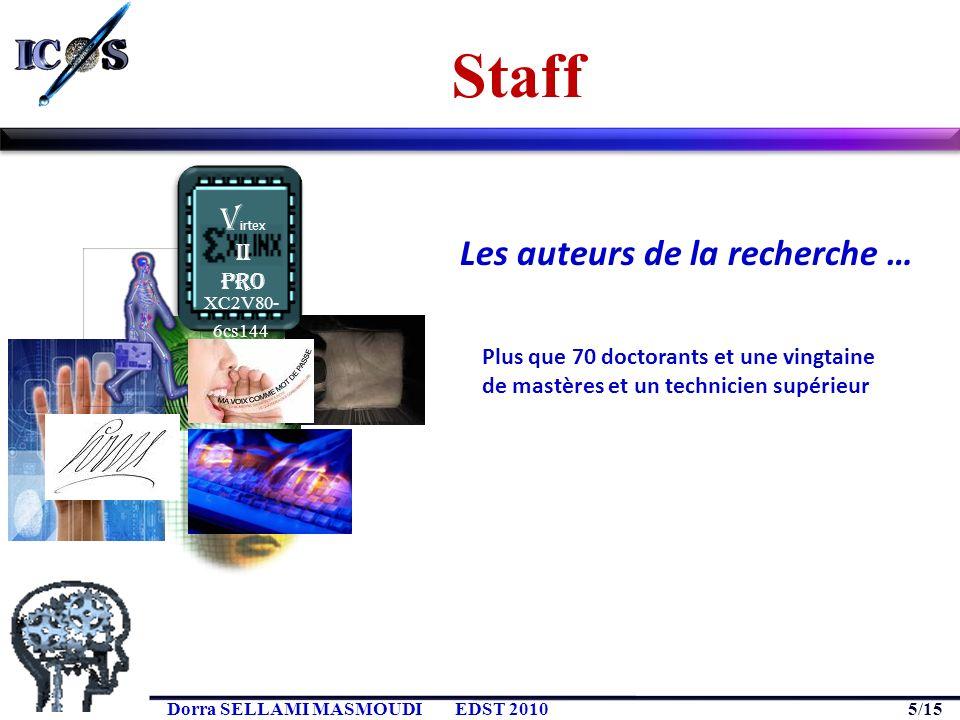 Staff Les auteurs de la recherche … Virtex II Pro