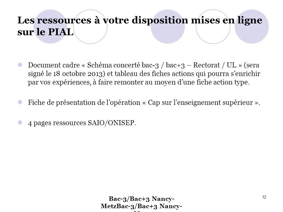 Les ressources à votre disposition mises en ligne sur le PIAL