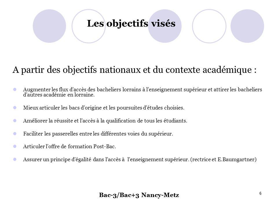 Les objectifs visés A partir des objectifs nationaux et du contexte académique :