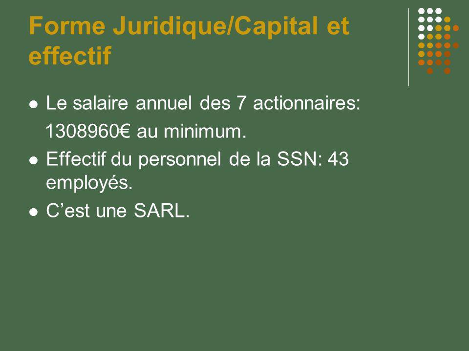 Forme Juridique/Capital et effectif