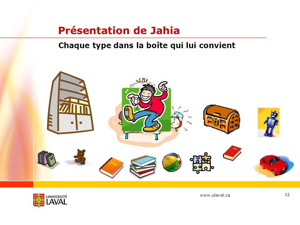 Présentation de Jahia Chaque type dans la boîte qui lui convient