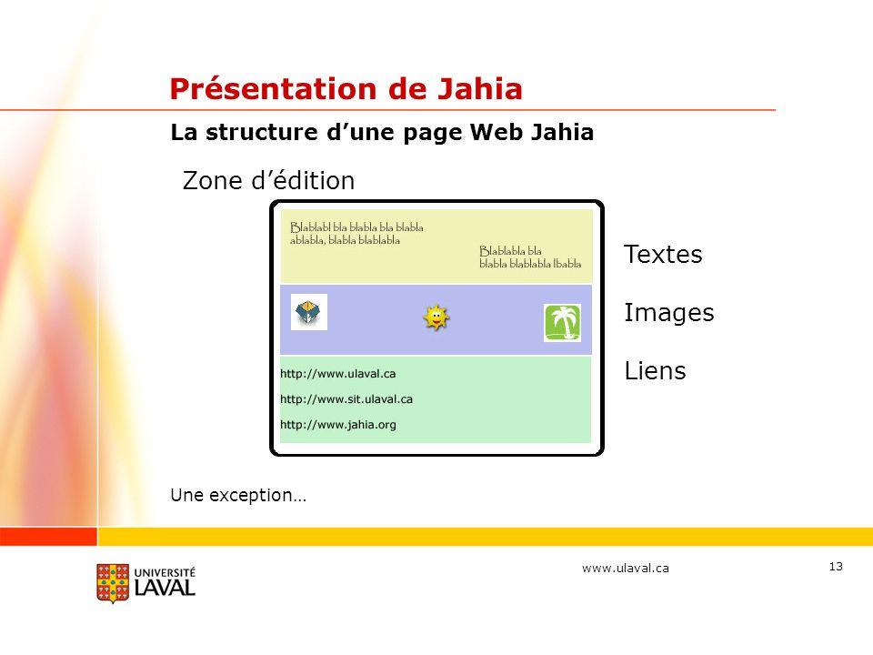 Présentation de Jahia Zone d'édition Textes Images Liens