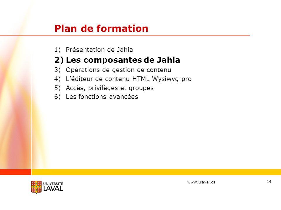 Plan de formation Les composantes de Jahia Présentation de Jahia