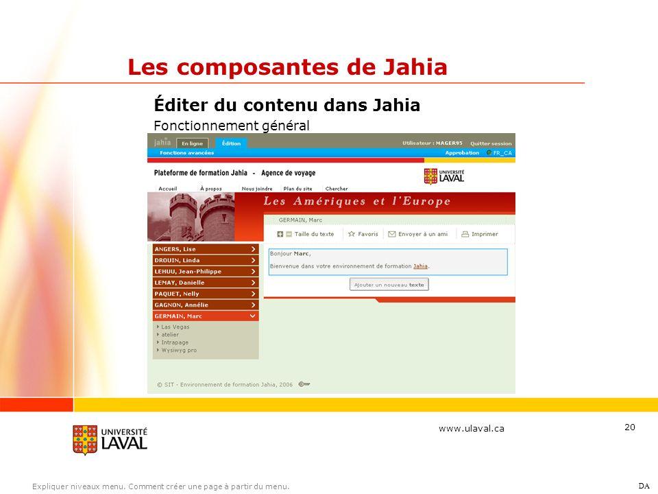 Les composantes de Jahia