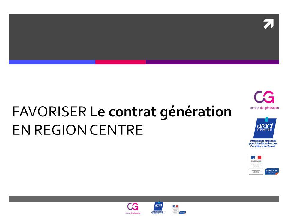 FAVORISER Le contrat génération EN REGION CENTRE