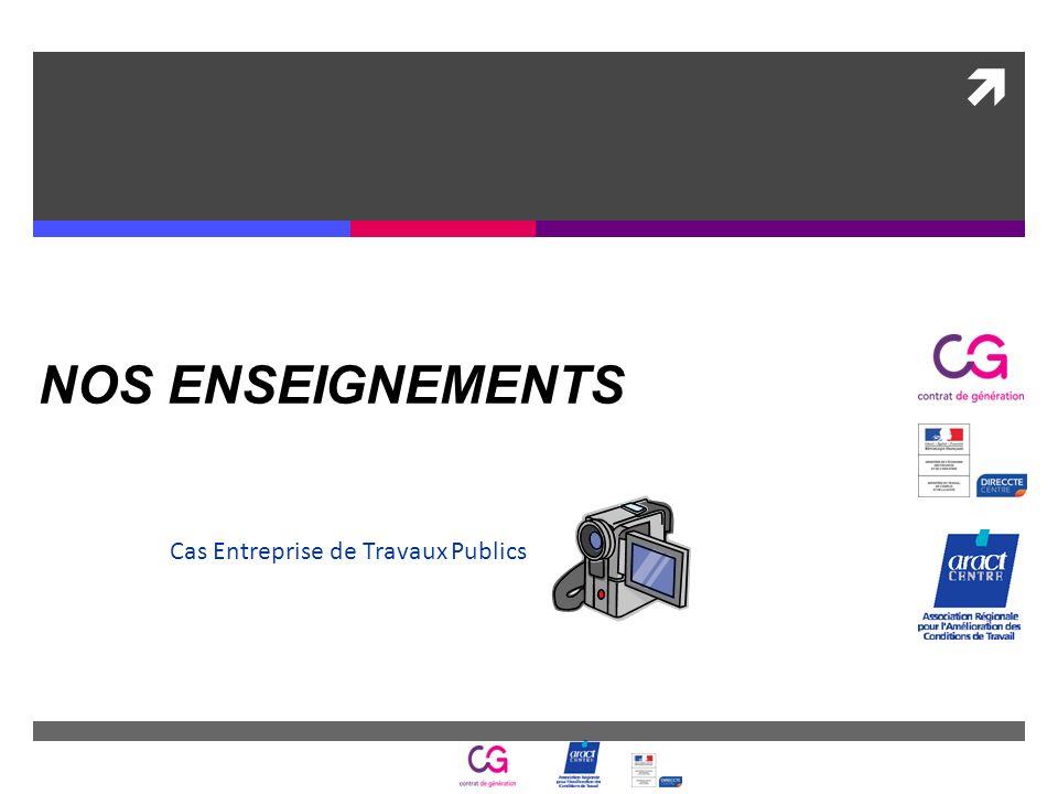 ARACT Centre - document de travail Cas Entreprise de Travaux Publics