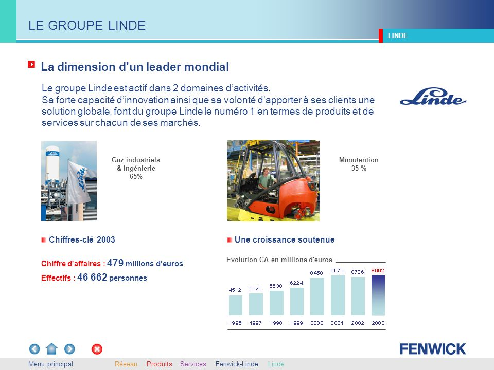 LE GROUPE LINDE La dimension d un leader mondial